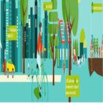 Raadsbijdrage debat energiestrategie